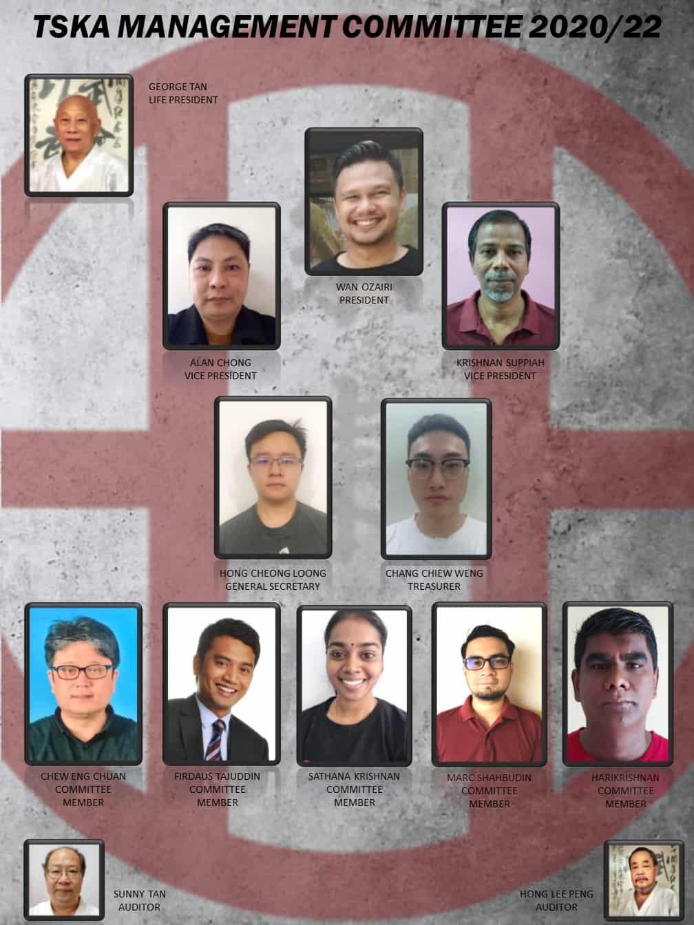 TSKA Committee org chart